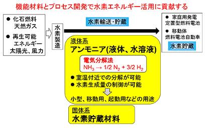 lab_hanada_01